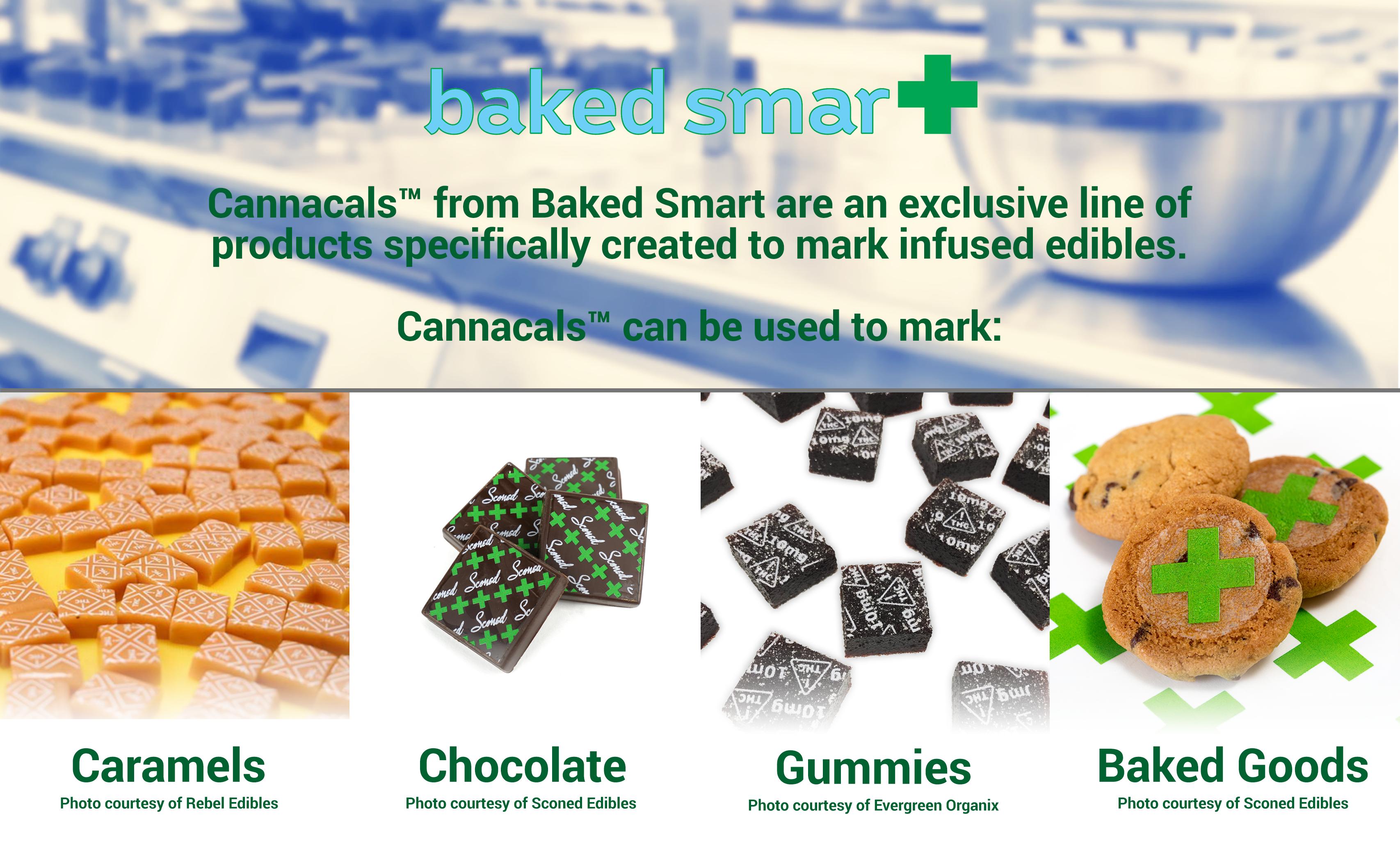 baked smart products for marking infused foods